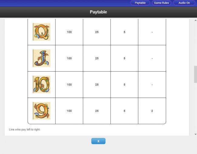 Cleopatra - Mega Jackpots :: Low Value Symbols