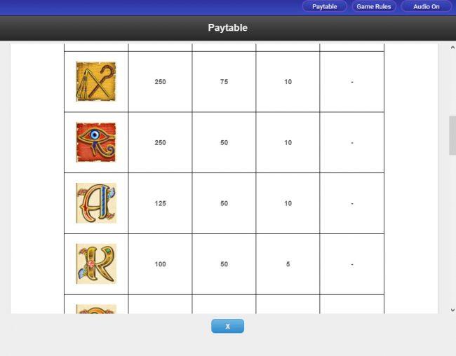 Cleopatra - Mega Jackpots :: Medium Value Symbols