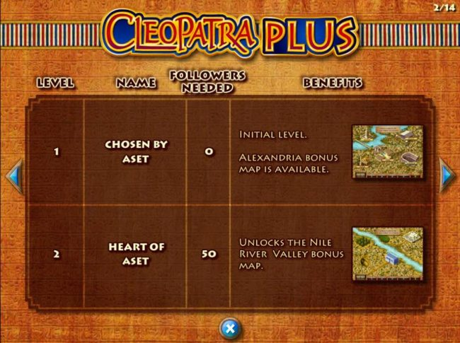 NetBet featuring the Video Slots Cleopatra Plus with a maximum payout of $250,000