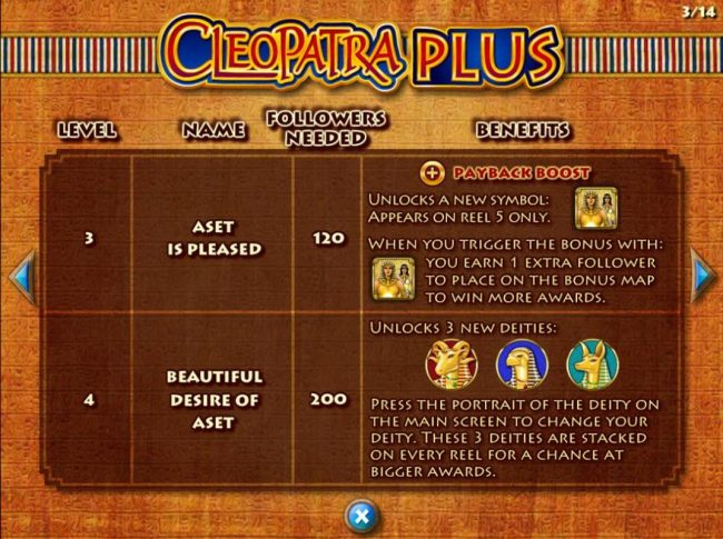 Cheeky Riches featuring the Video Slots Cleopatra Plus with a maximum payout of $250,000