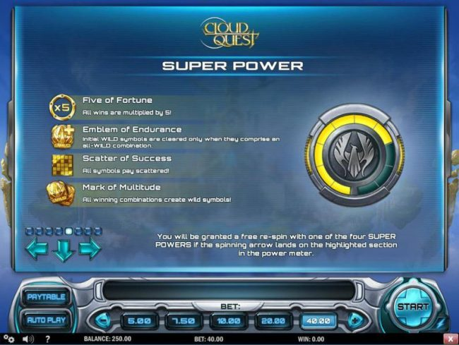 TS featuring the Video Slots Cloud Quest with a maximum payout of $100,000