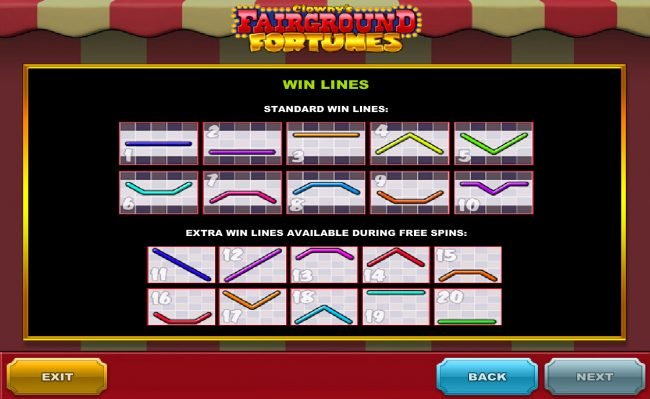 Winner Online featuring the Video Slots Clowny's Fairground Fortunes with a maximum payout of $150,000