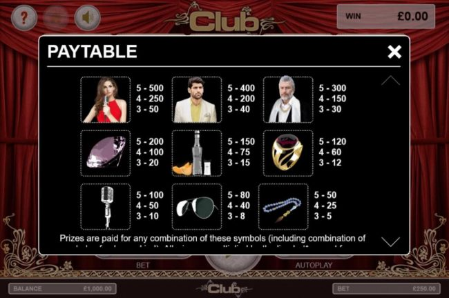 Club :: Slot game symbols paytable.