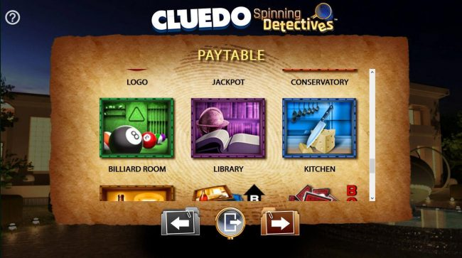 Cluedo Spinning Detectives :: Scatter symbols Billiard Room, Library and Kitchen.
