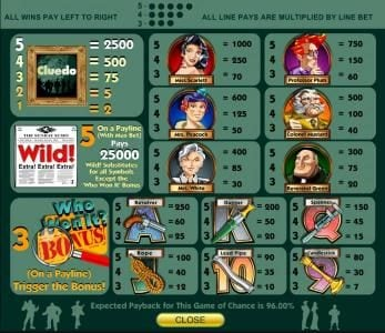 Slot game symbols paytable. The newspaper wild icon is the highest valued symbol on the gameboard paying 25000 for five of a kind.