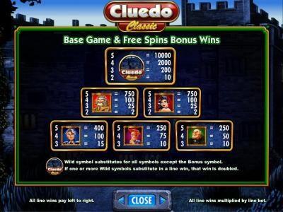 Cluedo - Classic :: base game and free spins bonus wins