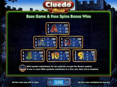 Cluedo - Classic :: base game and free spins bonus win continued