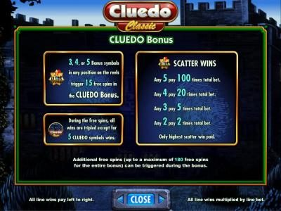 Chomp featuring the Video Slots Cluedo - Classic with a maximum payout of $250,000