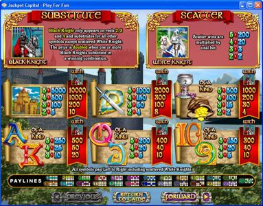 Las Vegas USA featuring the Video Slots Coat of Arms with a maximum payout of $250,000