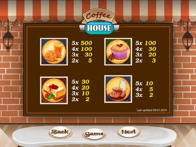 My Touch featuring the Video Slots Coffee House with a maximum payout of $15,000