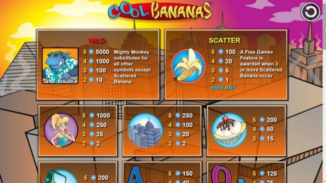 Enzo Casino featuring the Video Slots Cool Bananas Classix with a maximum payout of $50,000