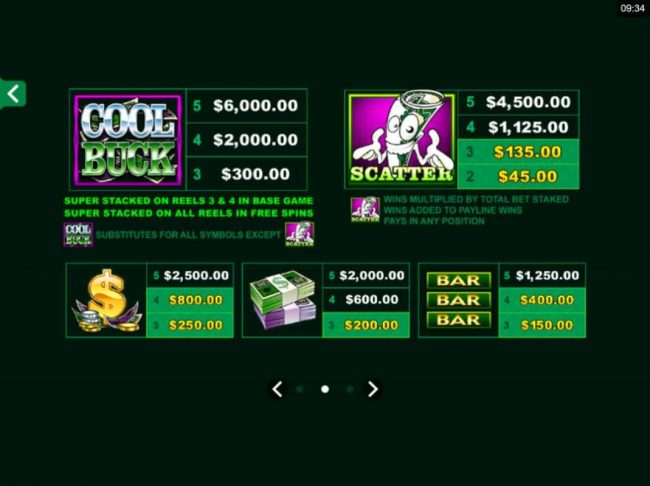 Mummys Gold featuring the Video Slots Cool Buck 5 Reel with a maximum payout of $107,500