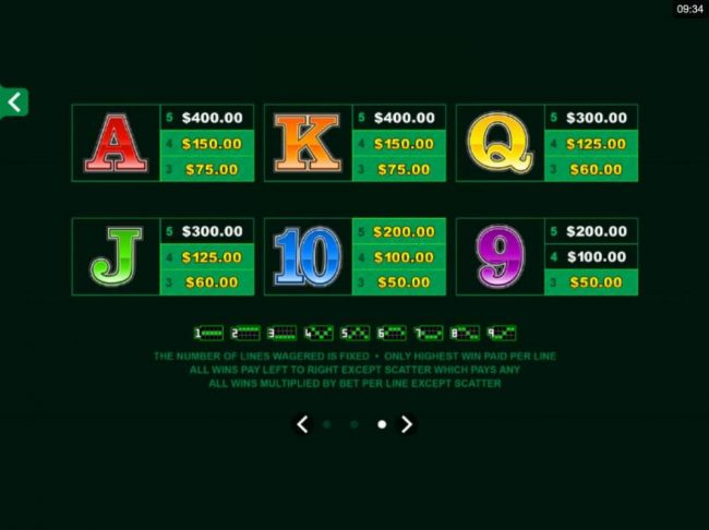 Cool Buck 5 Reel :: Low value game symbols paytable and payline diagrams 1-9.