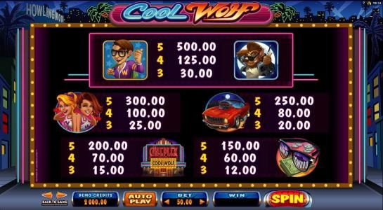 Monaco Aces featuring the Video Slots Cool Wolf with a maximum payout of $525,000