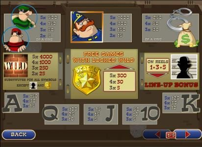 Crown Europe featuring the Video Slots Cops N' Bandits with a maximum payout of $80,000