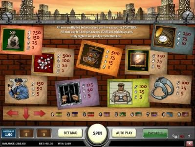 House of Jack featuring the Video Slots Cops 'N Robbers with a maximum payout of $3,000