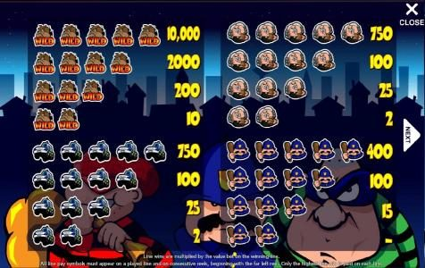 slot game high symbols paytable