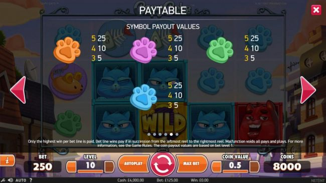 Chanz featuring the Video Slots Copy Cats with a maximum payout of $2,000