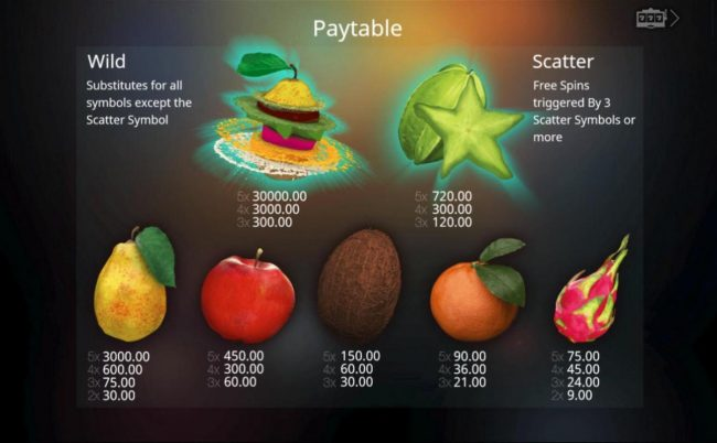 Betchan featuring the Video Slots Cosmic Fruit with a maximum payout of $30,000