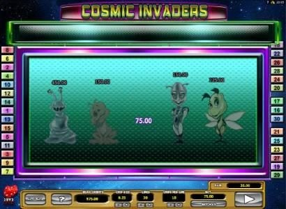 Diamond 7 featuring the Video Slots Cosmic Invaders with a maximum payout of $3,750