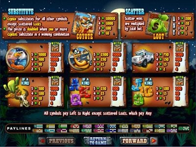 Planet7 Oz featuring the Video Slots Coyote Cash with a maximum payout of $250,000