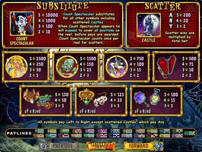Play slots at Play Croco: Play Croco featuring the Video Slots Count Spectacular with a maximum payout of $250,000