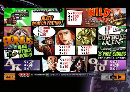 William Hill Casino Club featuring the Video Slots Cowboys & Aliens with a maximum payout of $1,000,000