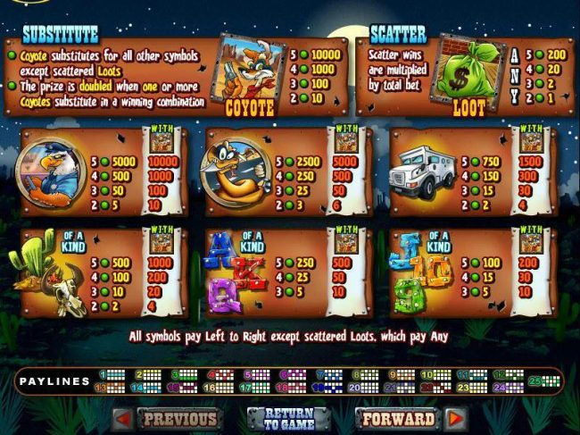 Slot game symbols paytable featuring cartoon themed icons.
