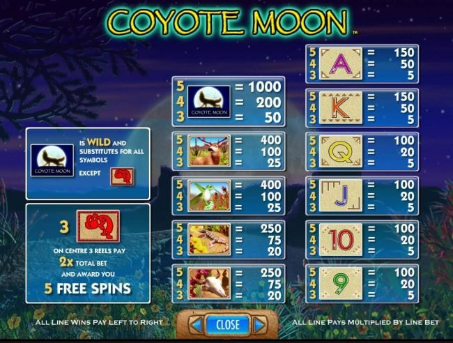 Coyote Moon :: Slot game symbols paytable - Base Game