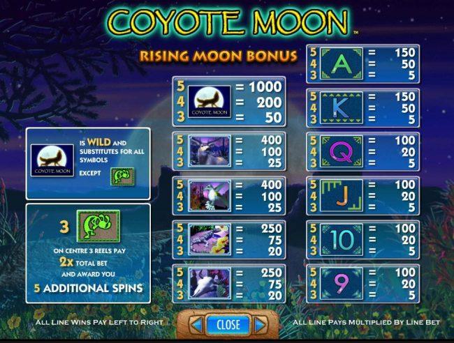 Coyote Moon :: Slot game symbols paytable - Rising Moon Bonus