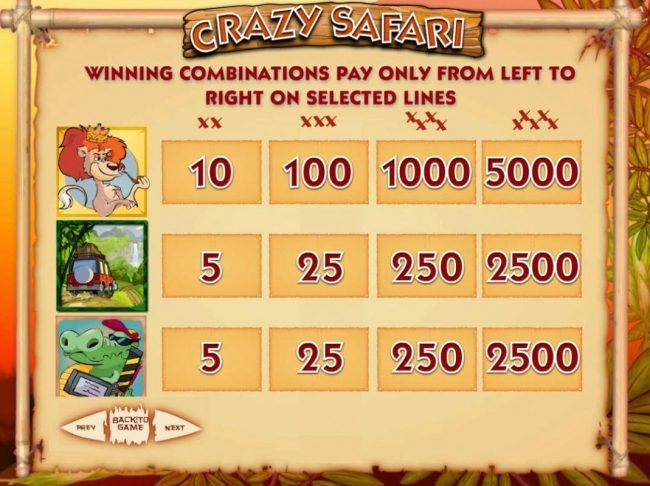 Crazy Safari :: High value slot game symbols paytable.