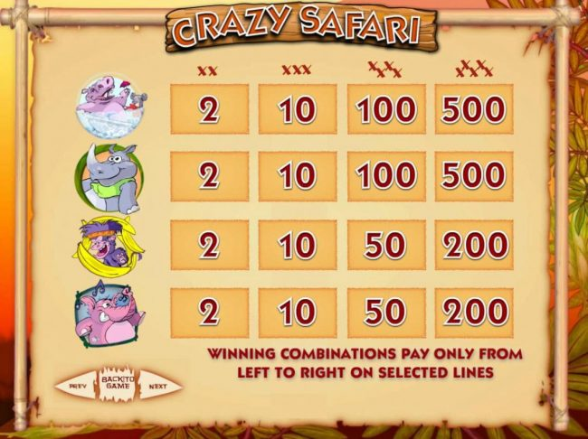 Crazy Safari :: Low value game symbols paytable.