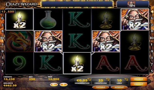 A 12,500 super win triigered by multiple x2 multipliers.