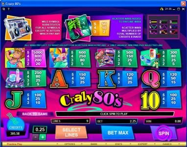 777Dragon featuring the Video Slots Crazy 80s with a maximum payout of $25,000