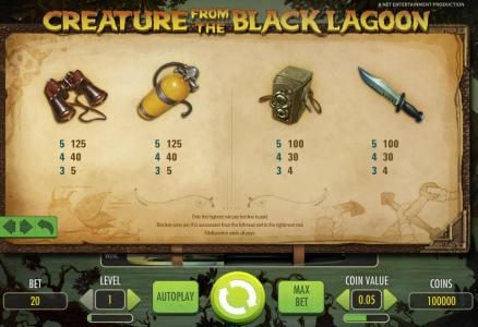 Betting Ways featuring the Video Slots Creature from the Black Lagoon with a maximum payout of $3,750