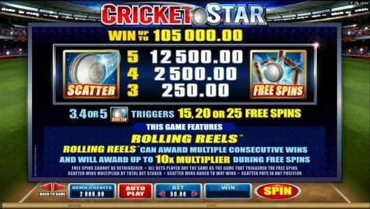Scatter symbol and Free Spins Symbol paytable and game rules