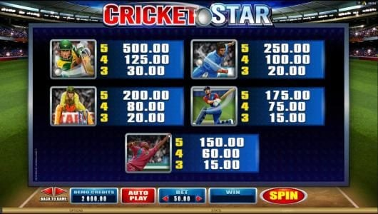 Cricket Star :: High value slot game symbols paytable
