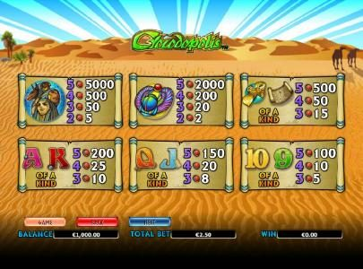 Money Storm featuring the Video Slots Crocodopolis with a maximum payout of $30,000