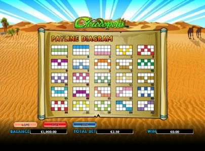 PropaWin featuring the Video Slots Crocodopolis with a maximum payout of $30,000