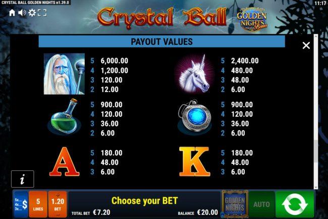 Crystal Ball Golden Nights Bonus :: High Value Symbols