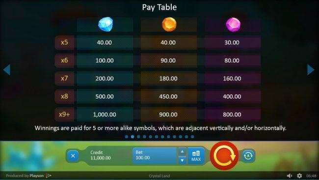 Crystal Land :: High Value Symbols
