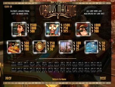 Curious Machine :: slot game symbols paytable and payline diagrams