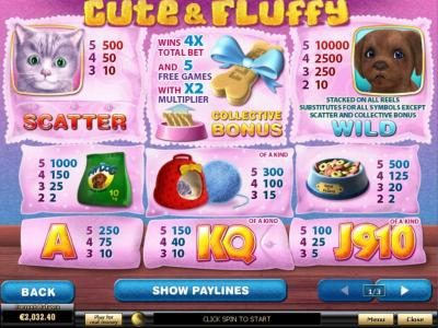 Joyland Casino featuring the Video Slots Cute and Fluffy with a maximum payout of $2,500