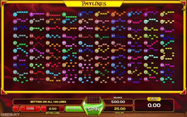 Play slots at Malina: Malina featuring the Video Slots Da Vinci Codex with a maximum payout of $5,000