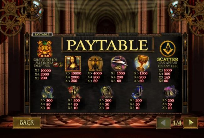 Da Vinci's Vault :: Paytable