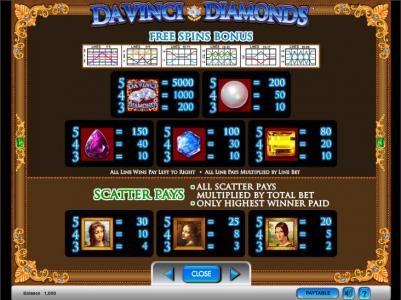 Da Vinci Diamonds slot game free spins bonus