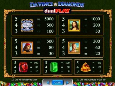 Play slots at Jackpot Mobile: Jackpot Mobile featuring the Video Slots Da Vinci Diamonds Dual Play with a maximum payout of $250,000