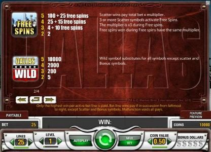 Guru Play featuring the Video Slots Dallas with a maximum payout of $50,000