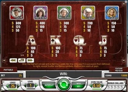 Videoslots featuring the Video Slots Dallas with a maximum payout of $50,000