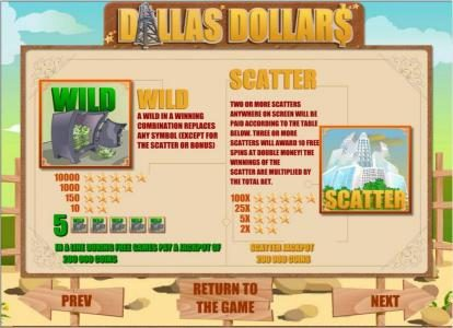 Videoslots featuring the Video Slots Dallas Dollars with a maximum payout of $10,000